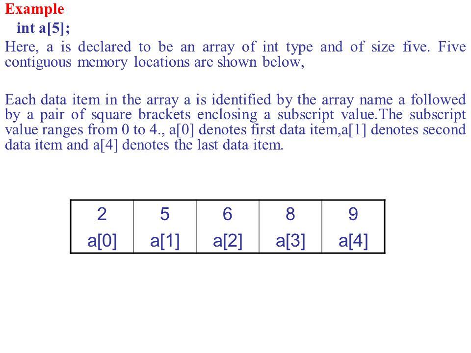 2 a[0] 5 a[1] 6 a[2] 8 a[3] 9 a[4] Example int a[5];